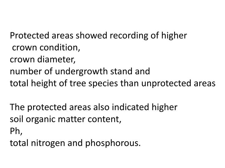 Protected areas showed recording of higher