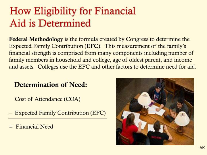 How Eligibility for Financial