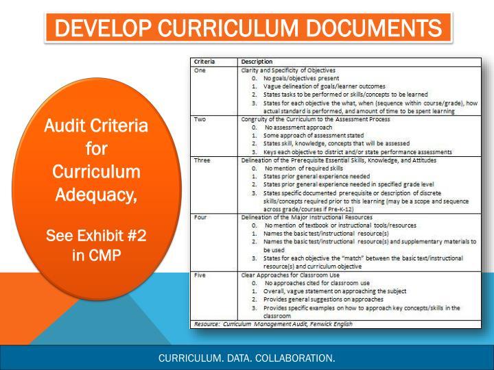 Develop Curriculum Documents