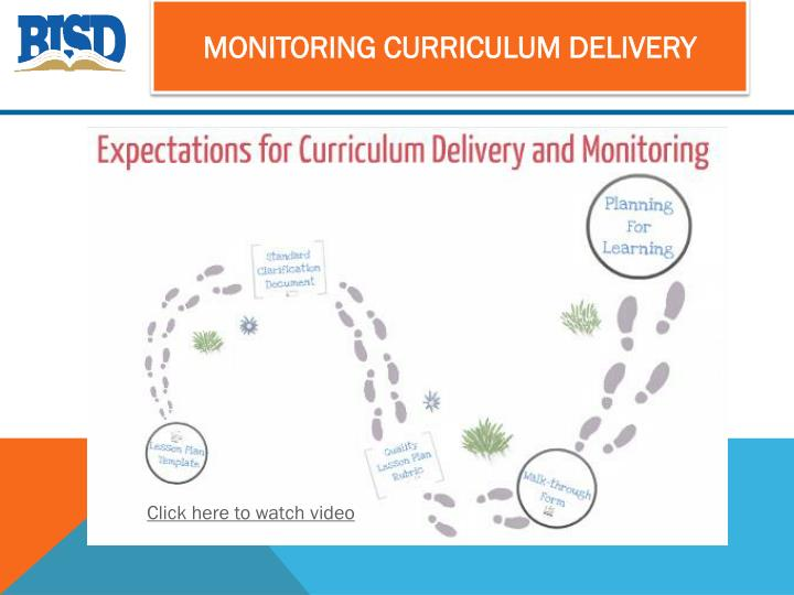 Monitoring Curriculum Delivery