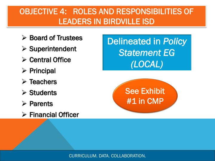 Objective 4:   Roles and Responsibilities of Leaders in