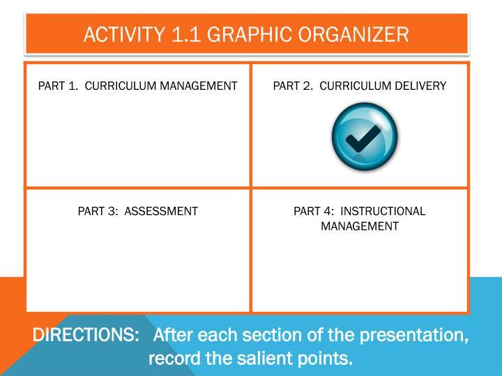 ACTIVITY 1.1 GRAPHIC ORGANIZER