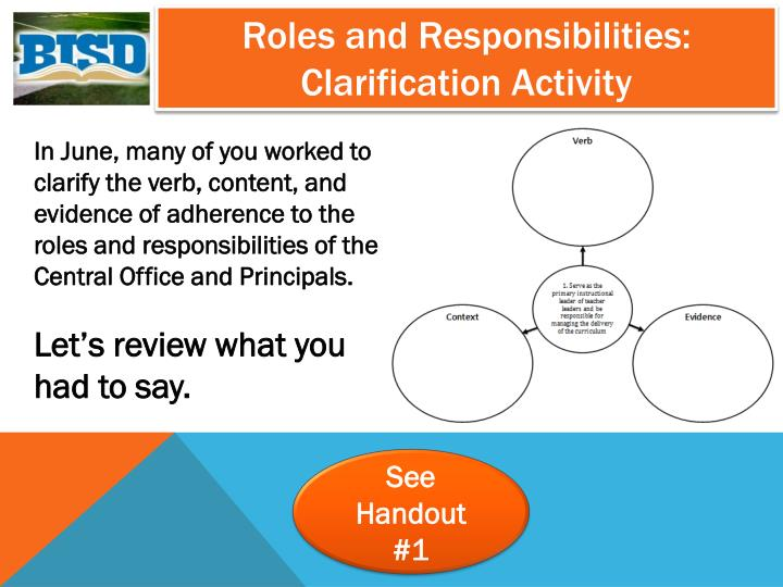 Roles and Responsibilities: Clarification Activity