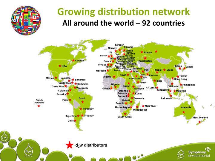Growing distribution network