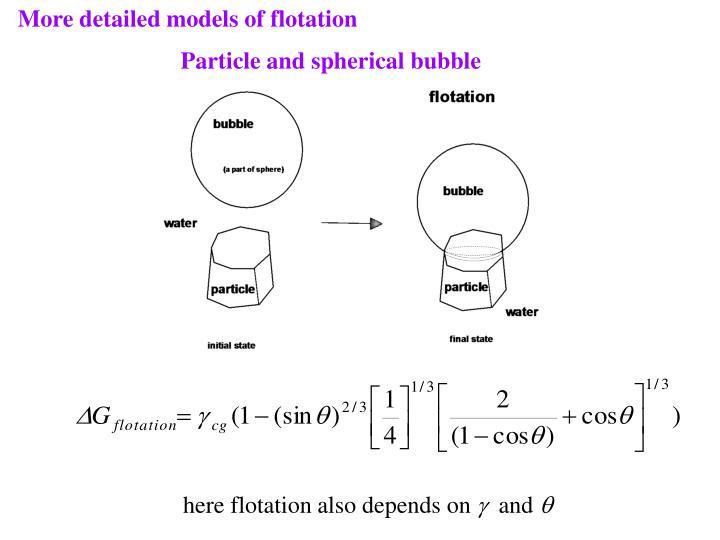 More detailed models of flotation