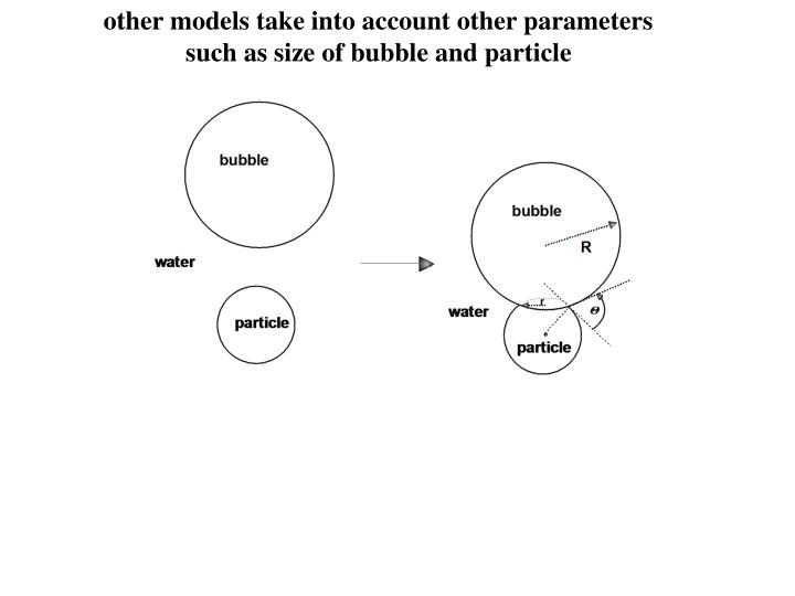 other models take into account other parameters