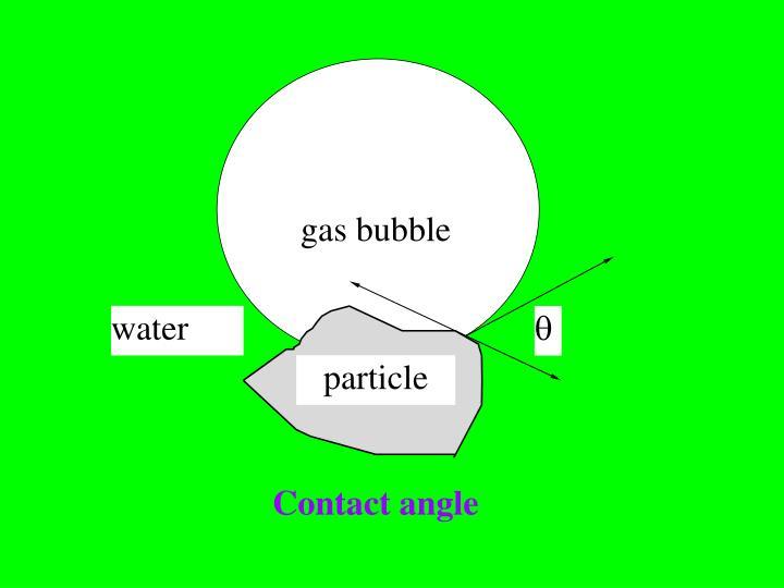 gas bubble