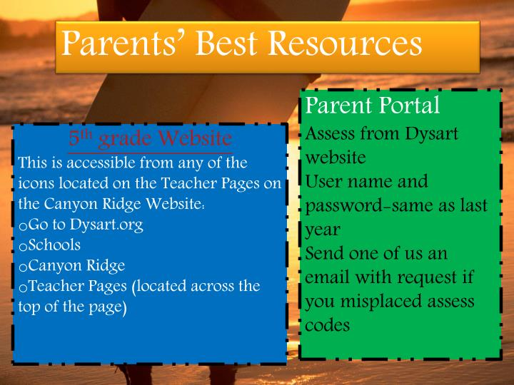 Parents' Best Resources