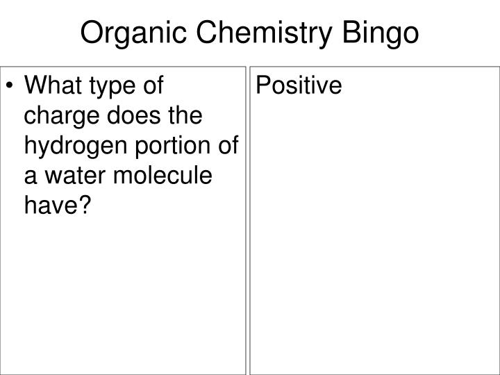 What type of charge does the hydrogen portion of a water molecule have?