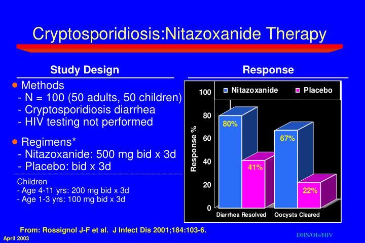 Cryptosporidiosis:Nitazoxanide Therapy