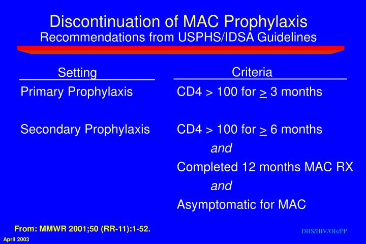 Discontinuation of MAC Prophylaxis