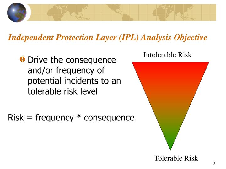 Independent Protection Layer (IPL) Analysis Objective