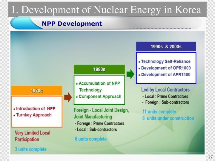 1. Development of Nuclear Energy in Korea