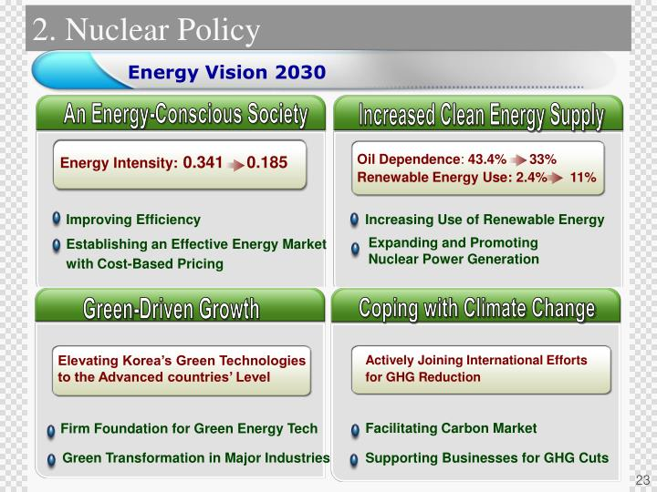 2. Nuclear Policy
