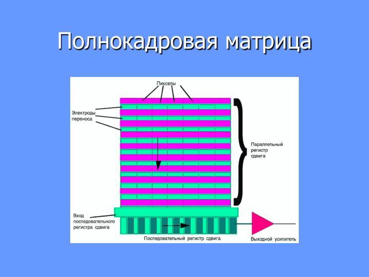 Полнокадровая матрица