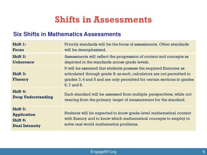 Shifts in Assessments