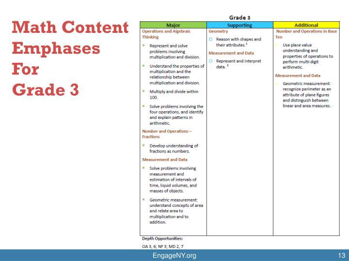 Math Content