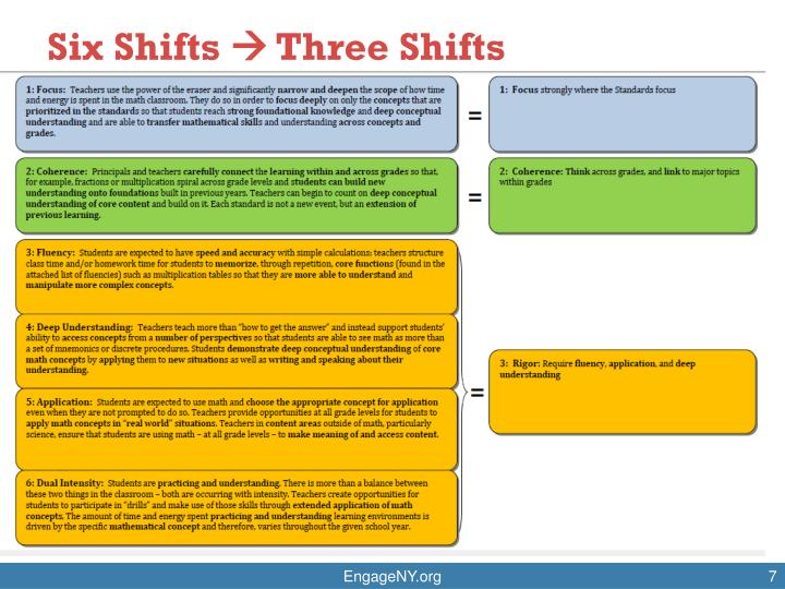 Six Shifts