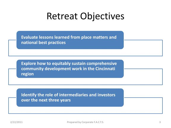 Retreat objectives