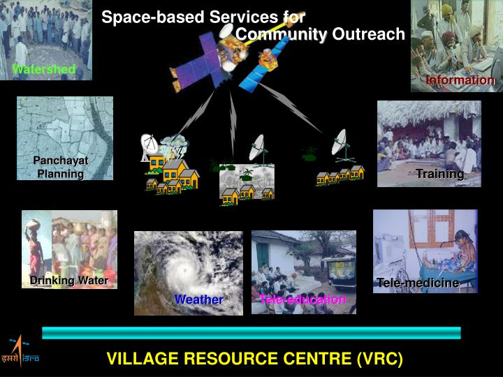 Space-based Services for