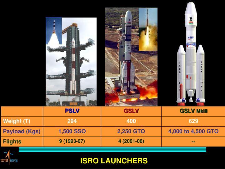 ISRO LAUNCHERS