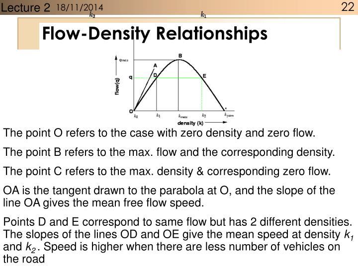Flow-Density Relationships