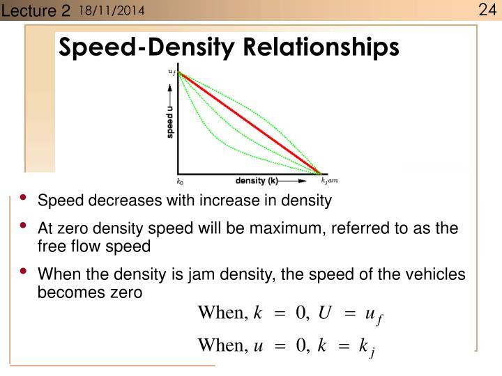 Speed-Density Relationships