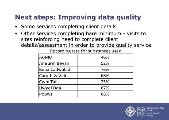 Next steps: Improving data quality