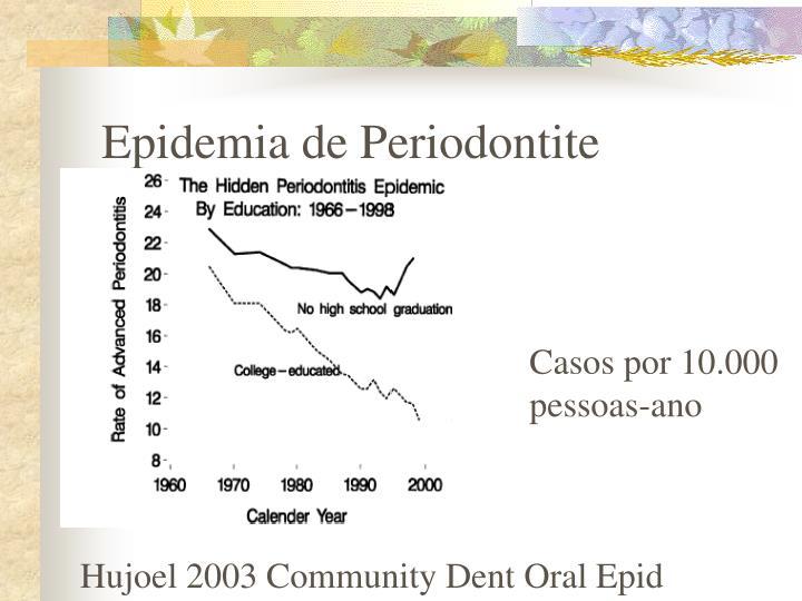 Epidemia de Periodontite
