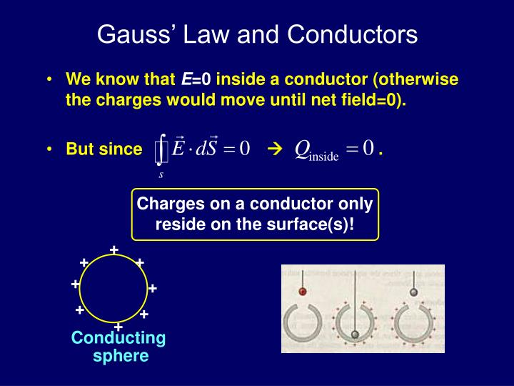 Charges on a conductor only reside on the surface(s)!