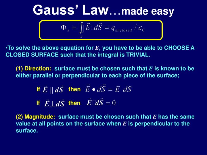 Gauss law made easy