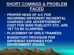 short comings problem faced
