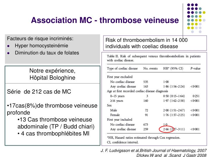 Association MC - thrombose veineuse