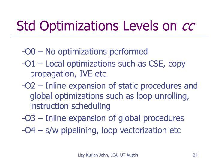 Std Optimizations Levels on