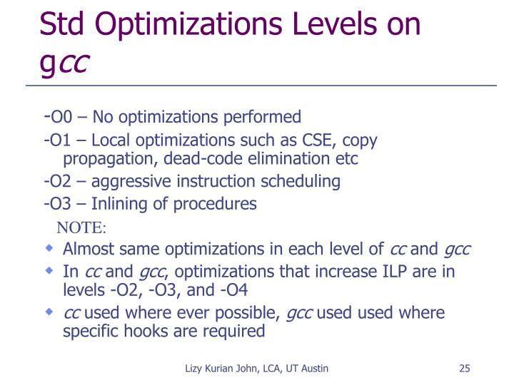 Std Optimizations Levels on g