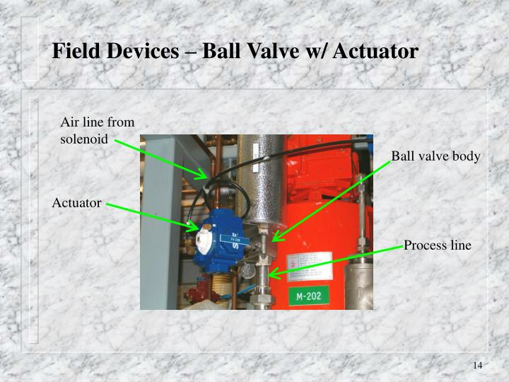 Field Devices – Ball Valve w/ Actuator