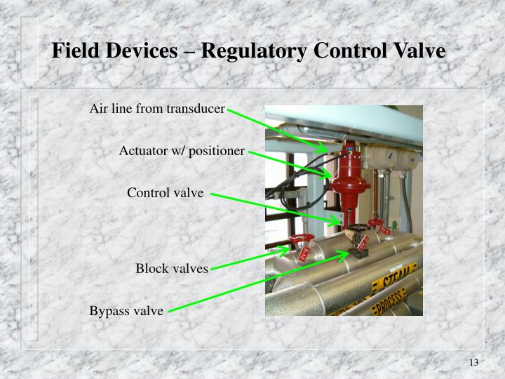 Field Devices – Regulatory Control Valve
