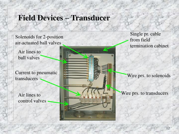 Field Devices – Transducer
