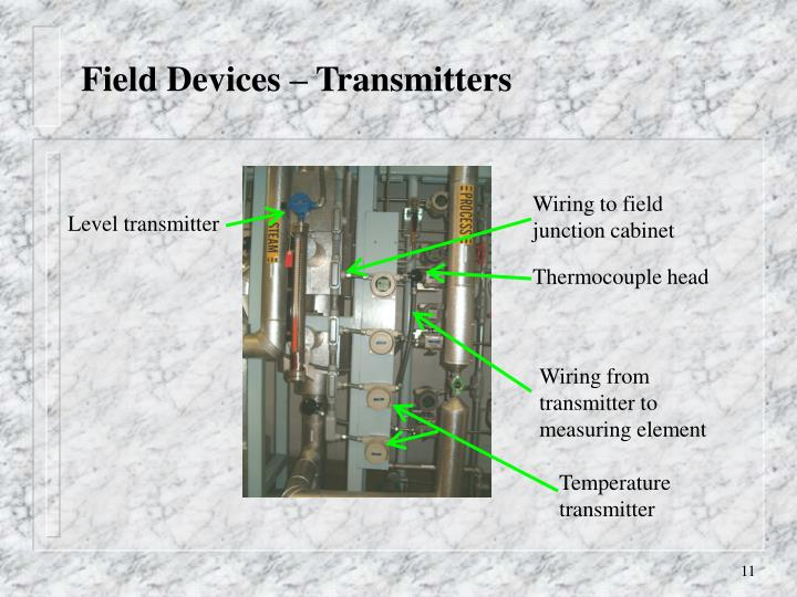 Field Devices – Transmitters