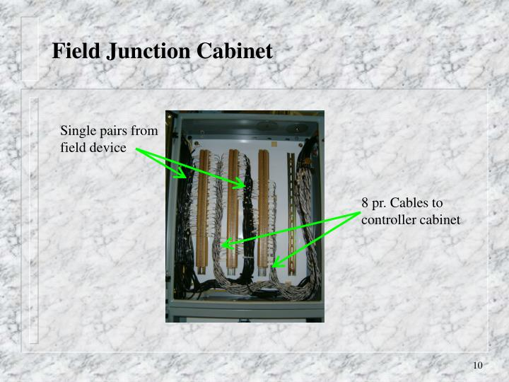 8 pr. Cables to controller cabinet