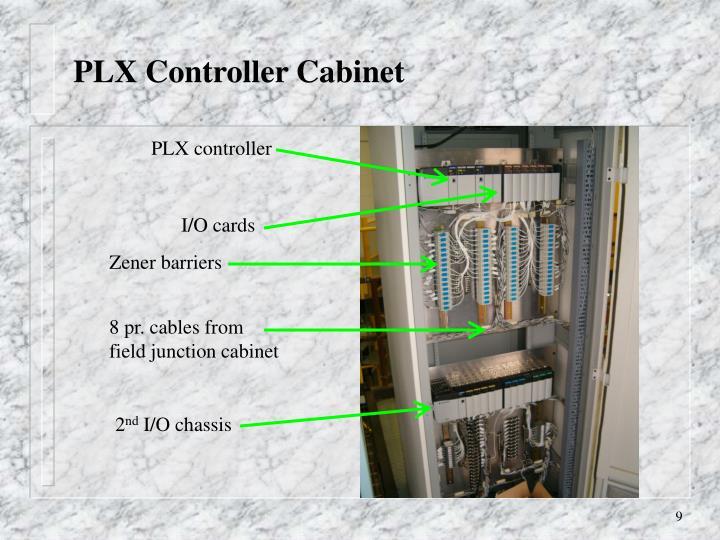 PLX controller