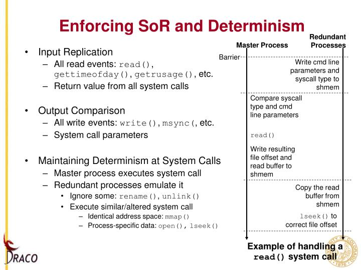 Enforcing SoR and Determinism