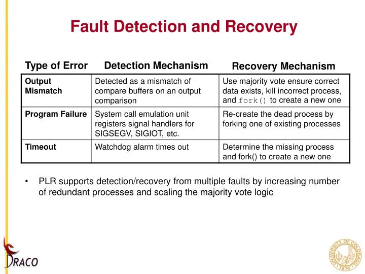 Fault Detection and Recovery
