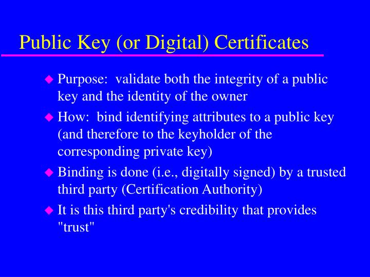 Public Key (or Digital) Certificates