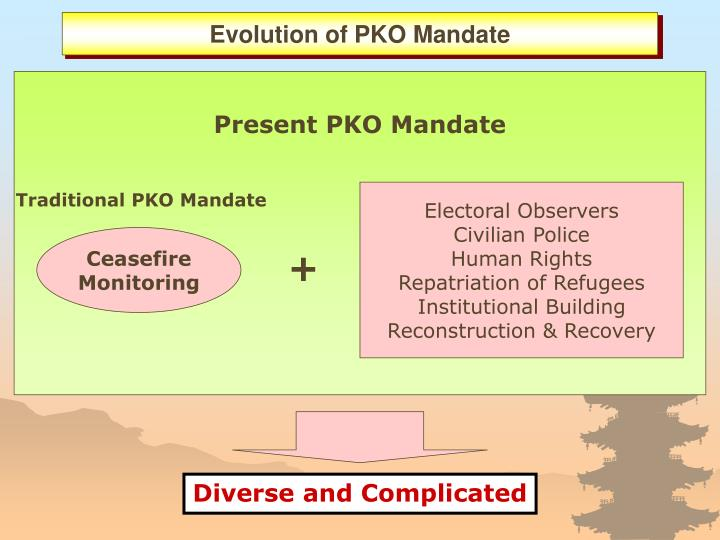 Evolution of PKO Mandate