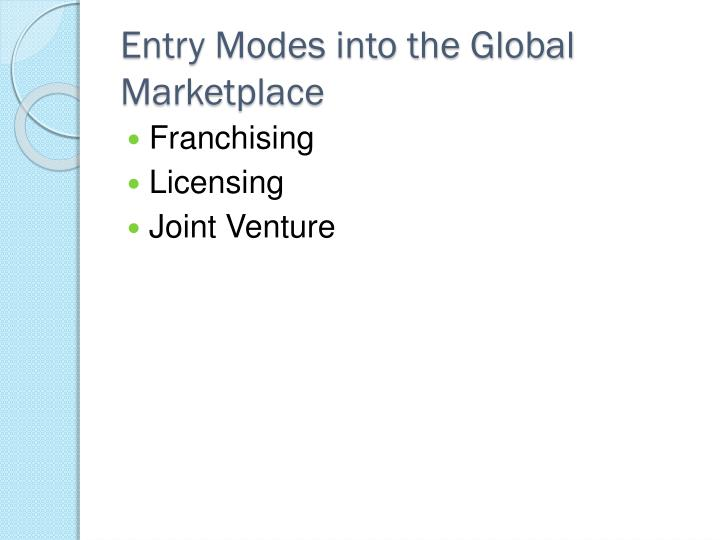Entry Modes into the Global Marketplace