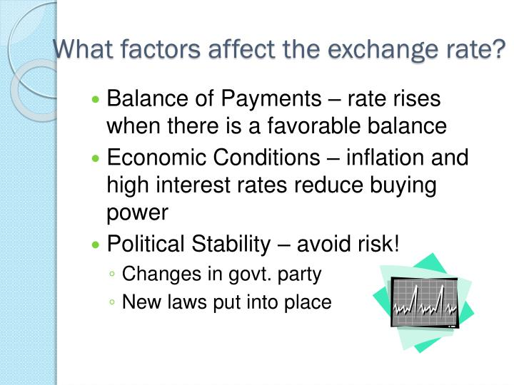 What factors affect the exchange rate?