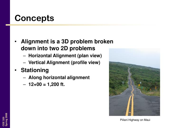 Alignment is a 3D problem broken down into two 2D problems