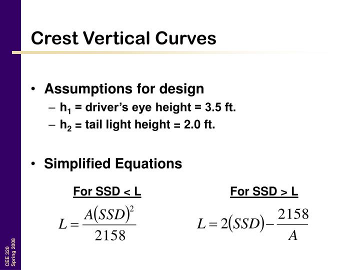 Crest Vertical Curves