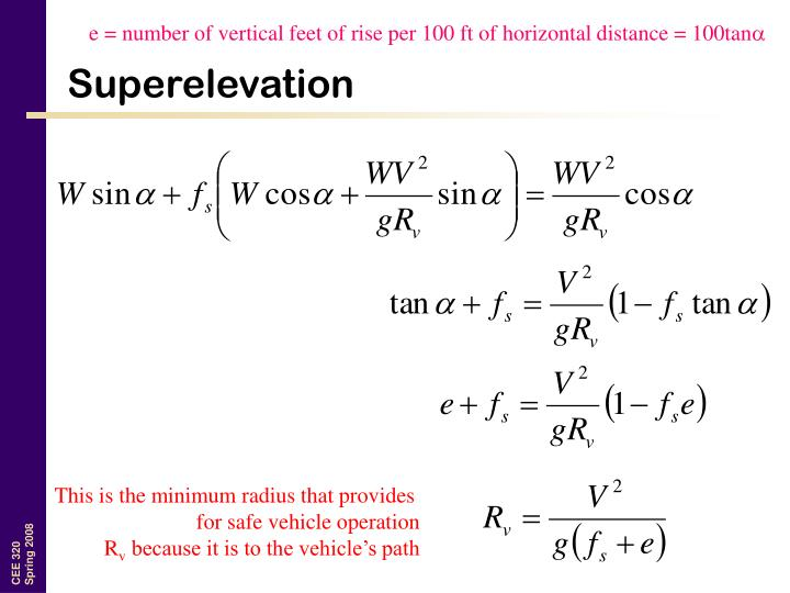 e = number of vertical feet of rise per 100 ft of horizontal distance = 100tan